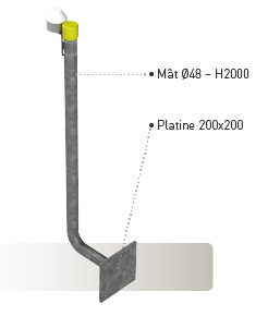 Support antenne GPS fixation murale