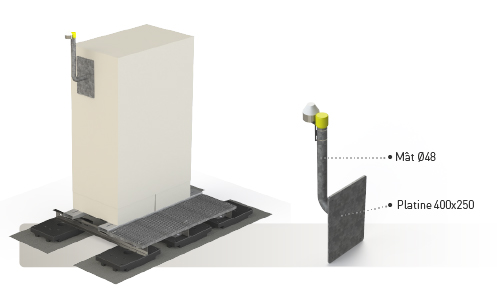 Support antenne GPS fixation bcube