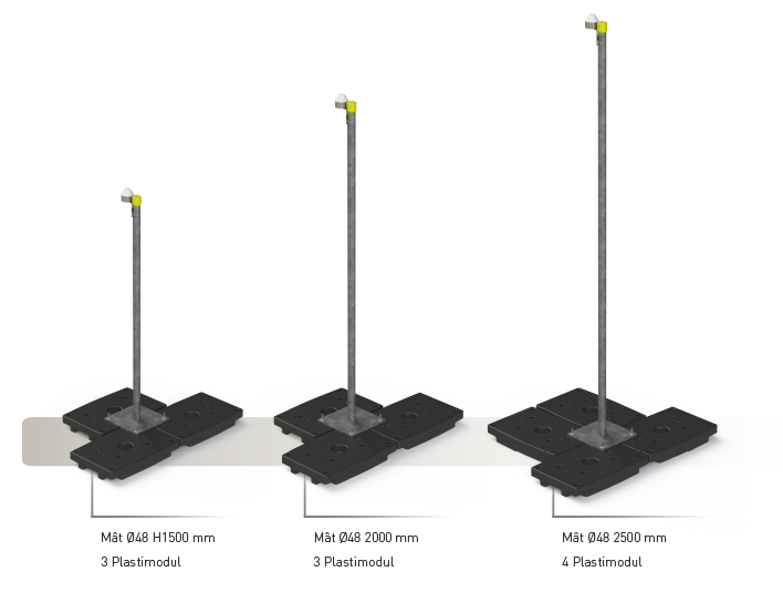 Support antenne GPS autostable